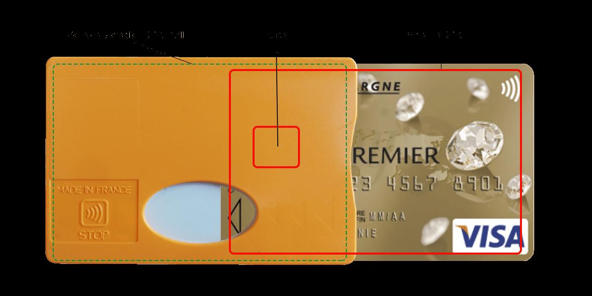 Site dédié : RFID Wall®